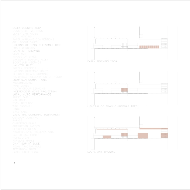 Program and Use diagrams